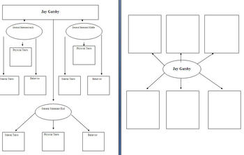 Graphic Organizer for The Great Gatsby (Fitzgerald character analysis)