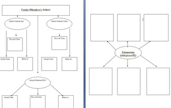 Graphic Organizer for Things Fall Apart (achebe)