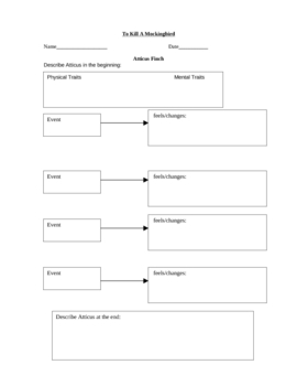 Graphic Organizer for To Kill a Mockingbird (harper lee)