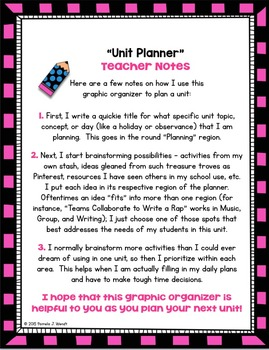 Graphic Organizer for Unit Planning