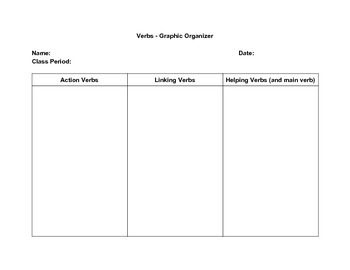 Graphic Organizer for Verbs