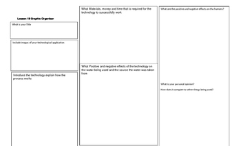Graphic Organizer for Water Inquiry Project- Grade 8 Water Unit