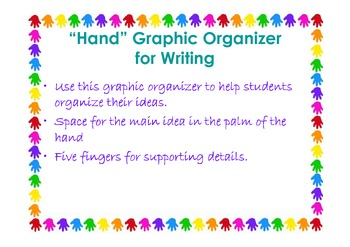 Graphic Organizer for Writing - Hand Story