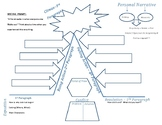 Graphic Organizer for a Personal Narrative