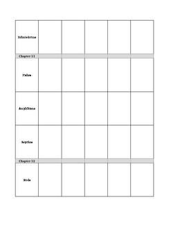 Graphic Organizer for each phyla of the Animal (Animalia) Kingdom