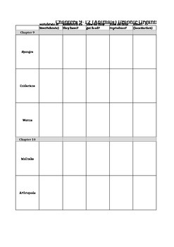 Graphic Organizer for each phyla of the Animal (Animalia) Kingdom