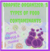 Graphic Organizer for the 3 types of Food Contaminants
