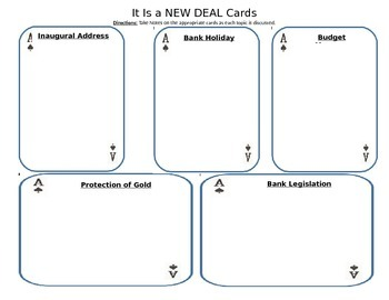 Graphic Organizer for the FDR's New Deal