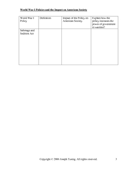 GRAPHIC ORGANIZER-Government Policies during World War I