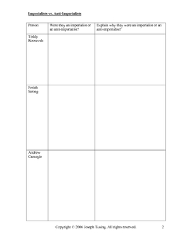 GRAPHIC ORGANIZER-Imperialists vs. Anti-Imperialists