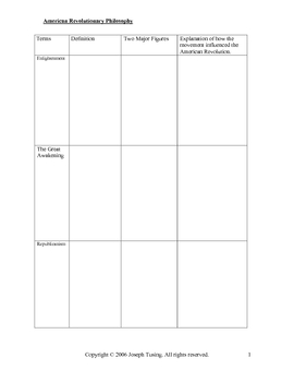GRAPHIC ORGANIZER-Philosophy of the American Revolution