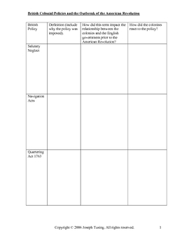 GRAPHIC ORGANIZER-The American Revolution and British Colonial Policie