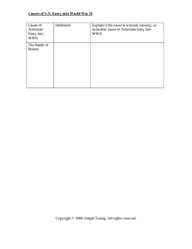 GRAPHIC ORGANIZER-The Causes of American Entry into World War II