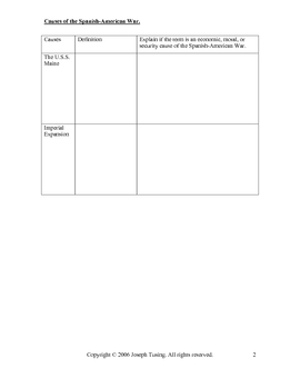 GRAPHIC ORGANIZER-The Causes of the Spanish-American War