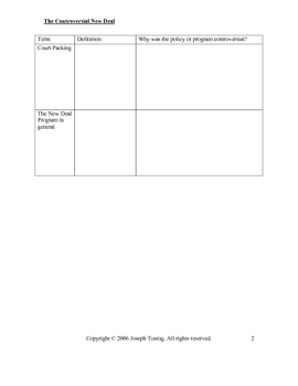 GRAPHIC ORGANIZER-The Controversy over the New Deal
