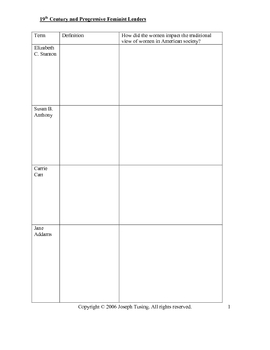 GRAPHIC ORGANIZER-The Feminist Leaders in the 19th and 20th Centuries