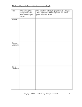GRAPHIC ORGANIZER-The Great Depression's Impact on Domestic Groups