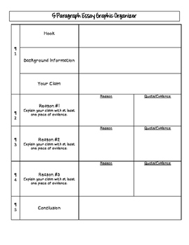 Graphic Organizer to Plan a 5 Paragraph Essay