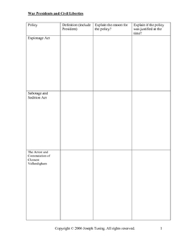 GRAPHIC ORGANIZER-War Presidents and Civil Liberties