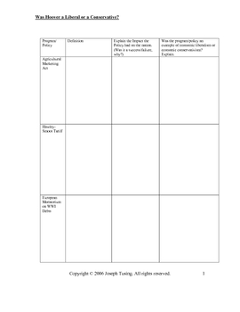 GRAPHIC ORGANIZER-Was Herbert Hoover a Liberal or a Conservative?