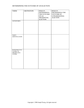 GRAPHIC ORGANIZER-What Determines an Election?