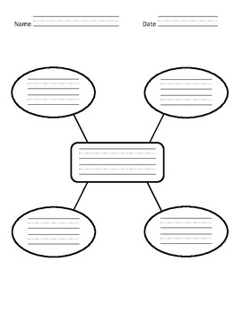 Graphic Organizer with Tri-Lines / Dashed lines.