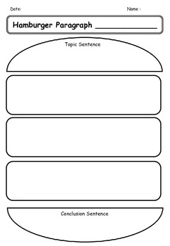 Graphic Organizers - Example Version