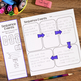 Graphic Organizers for Reading Comprehension Skills & Read