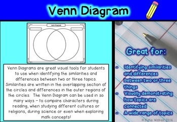 Visible Thinking Graphic Organizers - Templates for all Subject Areas!
