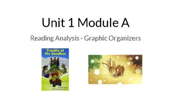 Graphic Organizers 2nd Grade ReadyGen Unit 1 Module A