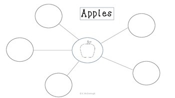 Graphic Organizers--Apples