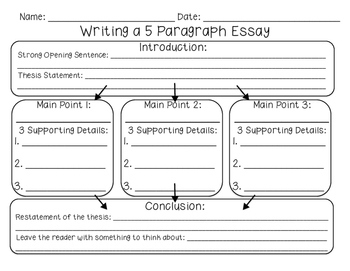 Graphic Organizers Bundle - 5 Paragraph Essay organizers and Main Idea Web
