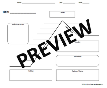 Graphic Organizers Bundle for Reading (35+)