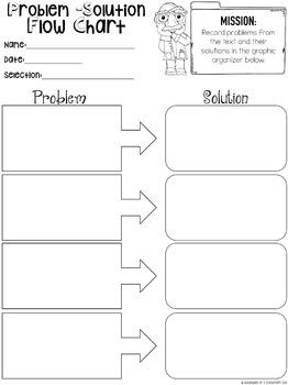 Graphic Organizers - Common Core