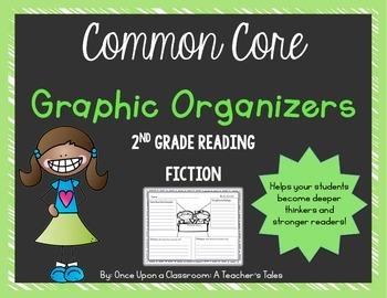 Graphic Organizers - Common Core Fiction