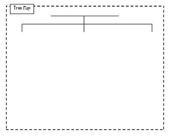 Graphic Organizers- Common Core Style!