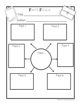 Reading Response Graphic Organizers-Fiction and Nonfiction - Common Core Aligned