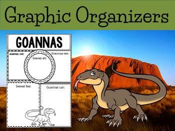 Graphic Organizers Bundle : Goannas - Oceania Animals : Australia, New Guinea
