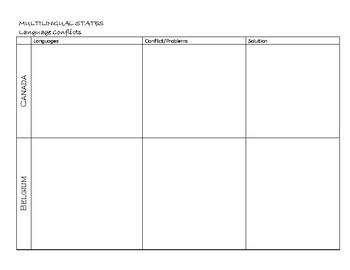 Graphic Organizers - Language