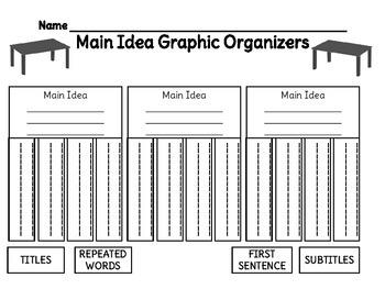 Graphic Organizers: Main Idea