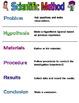 Graphic Organizers - Scientific Method (3 versions)