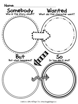 Graphic Organizers: Somebody-Wanted-But-So & Somebody-Wanted-But-So-Then