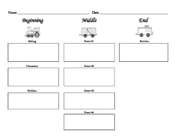 Graphic Organizers, Story Frames, and Writing Paper