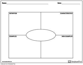 Graphic Organizers Templates - Frayer Models