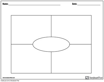 Frayer Model Template | Graphic Organizers Templates Frayer Models By Storyboard That Tpt