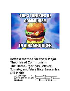 Graphic Organizers Theories Of Communism