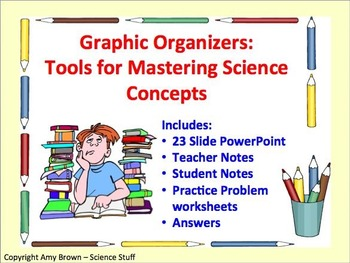 Graphic Organizers and Concept Maps: Tools for Mastering S