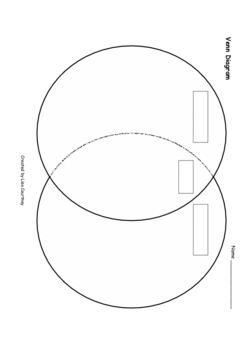Graphic Organizers - VENN DIAGRAMS - 10 assorted