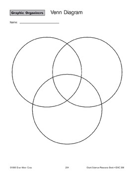 Graphic Organizers: Venn Diagrams