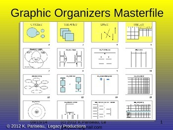 Graphic Organizers - Visual Structures in Logic